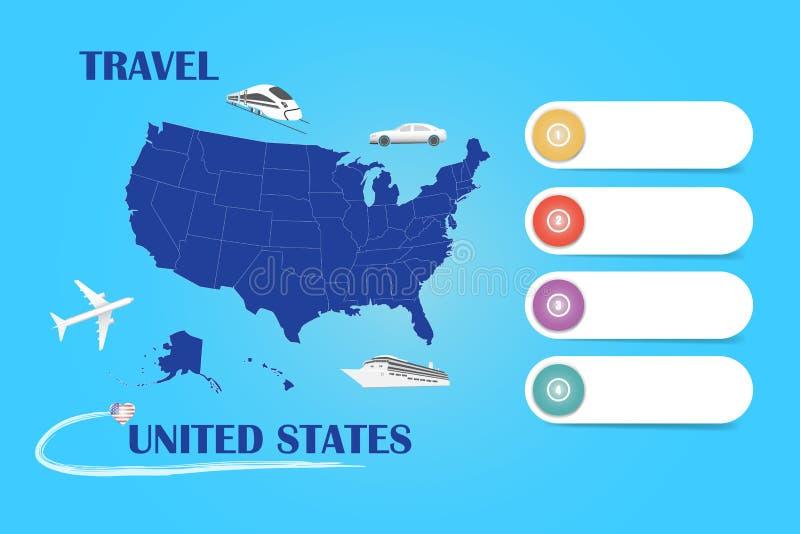 Вектор шаблона Соединенных Штатов Америки перемещения иллюстрация штока