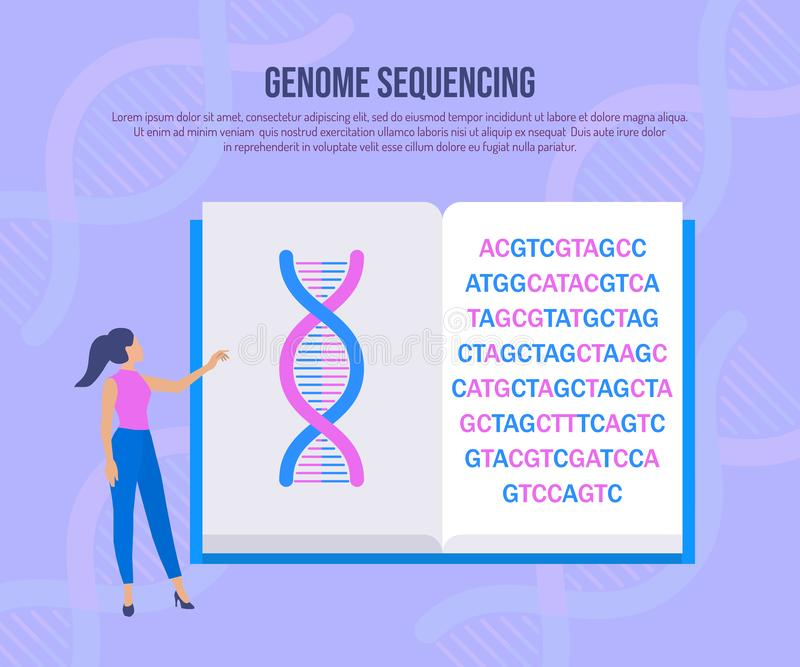 Генная инженерия и геном sequencing концепция бесплатная иллюстрация
