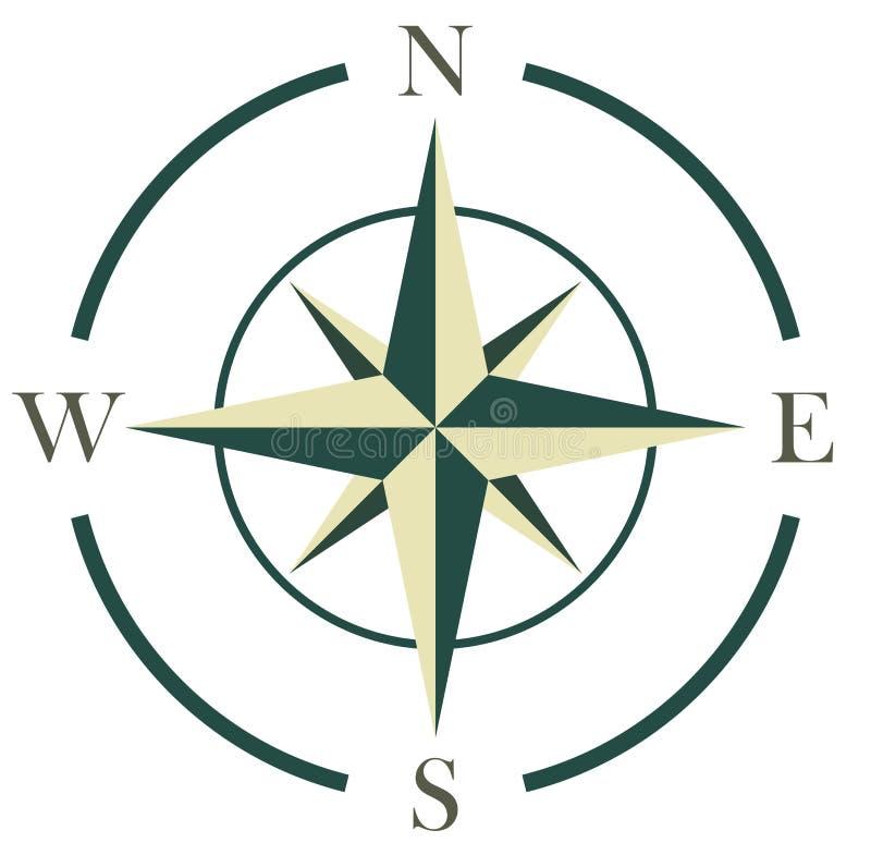 Зеленый цвет покрасил простой символ лимба картушки компаса для морской или морской навигации и также для включения в карте на из иллюстрация штока