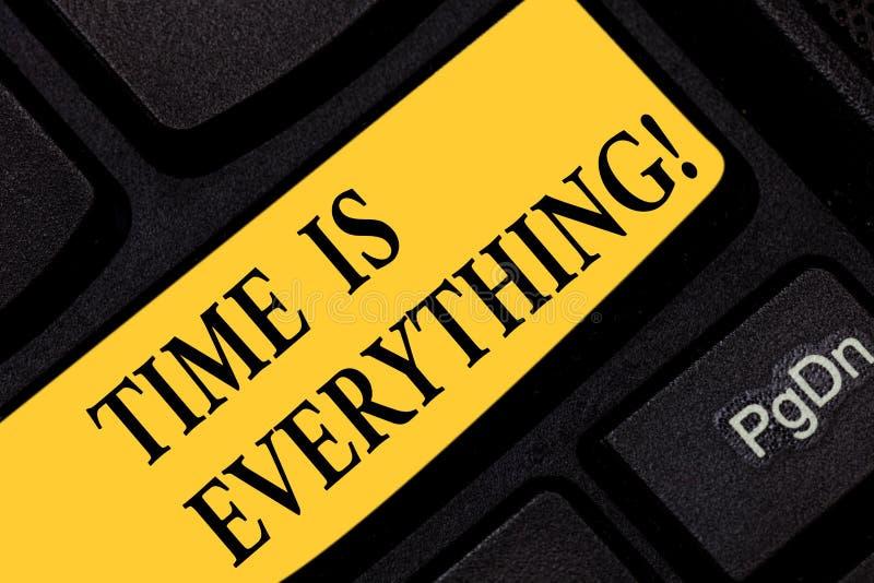 Знак текста показывая время все Схематическое рассмотрение фото другие события может влиять на пожеланную клавиатуру исхода стоковые изображения