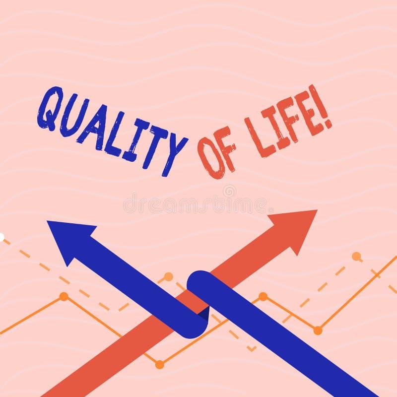 Знак текста показывая качество жизни Благополучие моментов схематического счастья образа жизни фото хорошего приятное бесплатная иллюстрация