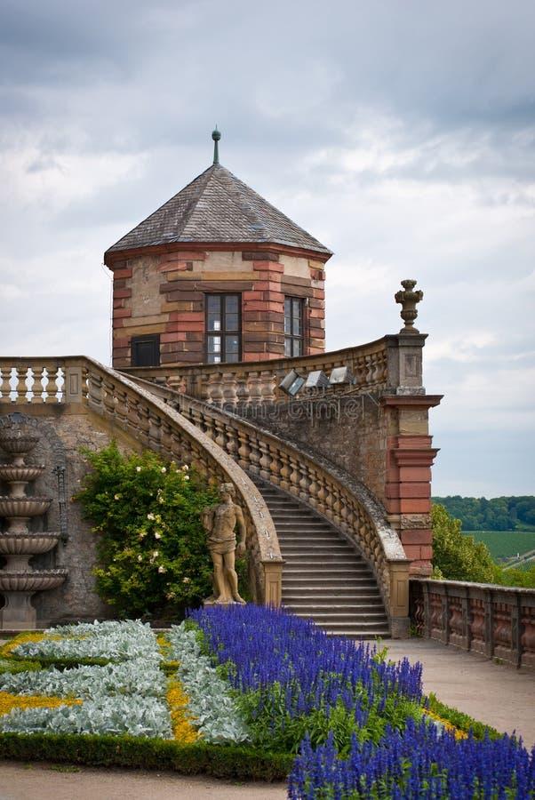 Крепость Marienberg в Wuerzburg Германия стоковая фотография rf