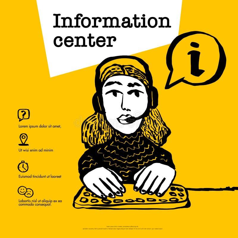 Концепция информационного центра Концепция центра телефонного обслуживания, работы с клиентом, справочного бюро или информационно иллюстрация вектора
