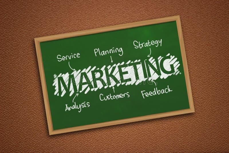Маркетинг, концепция цитат слов дела мотивационная стоковое фото