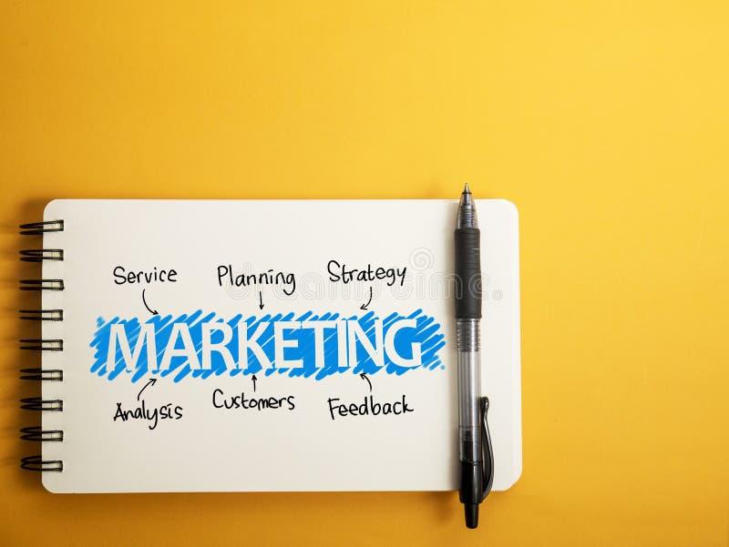 Маркетинг, концепция цитат слов дела мотивационная стоковое фото rf