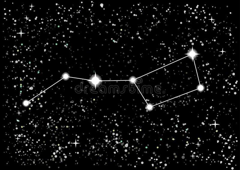 Vector illustration of the constellation Great Bear on black. royalty free illustration
