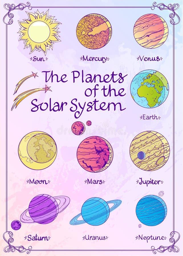Планеты иллюстрации солнечной системы Планеты и спутники astrix иллюстрация штока