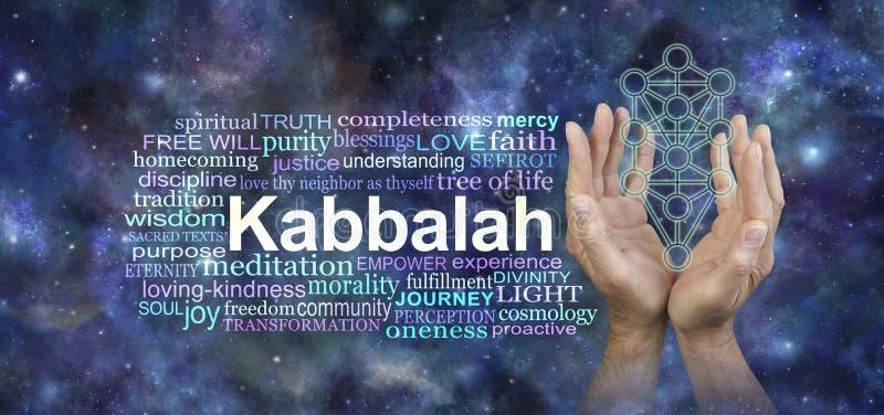 Предложение дерева Kabbalah облака слова жизни стоковое изображение