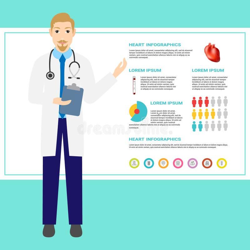 Предохранение сердечной болезни Доктор с infographics здоровья Медицинское обслуживание infographic Дизайн вектора иллюстрации бесплатная иллюстрация