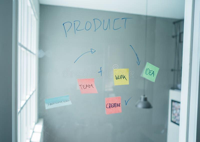 Портрет встречи материала некоторые примечание и слова бумаги описывает планирования цели стоковые изображения rf