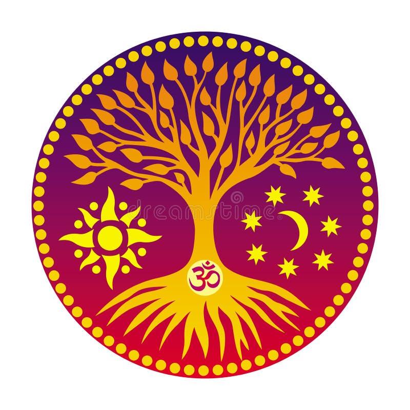 картинка древо жизни со знаками солнца