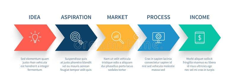 Диаграмма шагов процесса стрелки Стрелки шага запуска дела, диаграмма производственного потока и концепция вектора этапов успеха