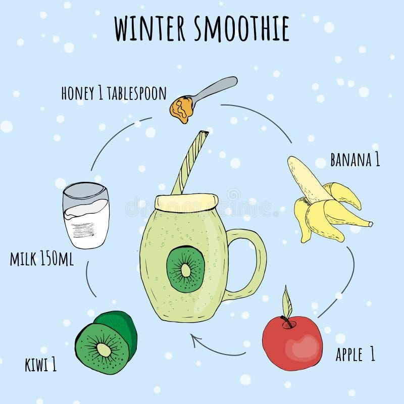 Menu card, smoothie composition, fruit, banana, apple, honey, ice, food processor, blender, juicer, lettering, manual style, heal royalty free illustration