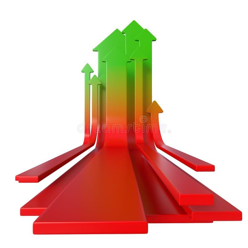 Стрелки идя вверх или поднимая вверх от красного цвета для того чтобы позеленеть на белой предпосылке стоковые изображения rf