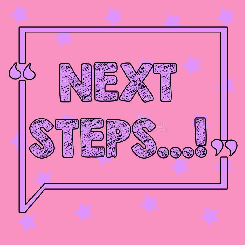 Схематическое сочинительство руки показывая следующие шаги Текст фото дела после плана стратегии движений дает директиву направле иллюстрация штока