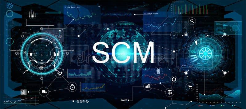 Управление SCM схемы поставок иллюстрация штока
