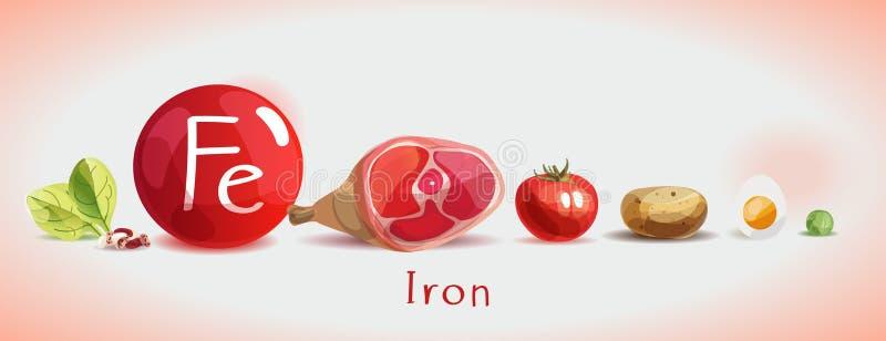 Утюг в еде Естественные органические продукты с высоким содержанием утюга иллюстрация штока
