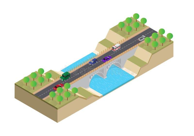 Равновеликое шоссе на мосте над рекой бесплатная иллюстрация