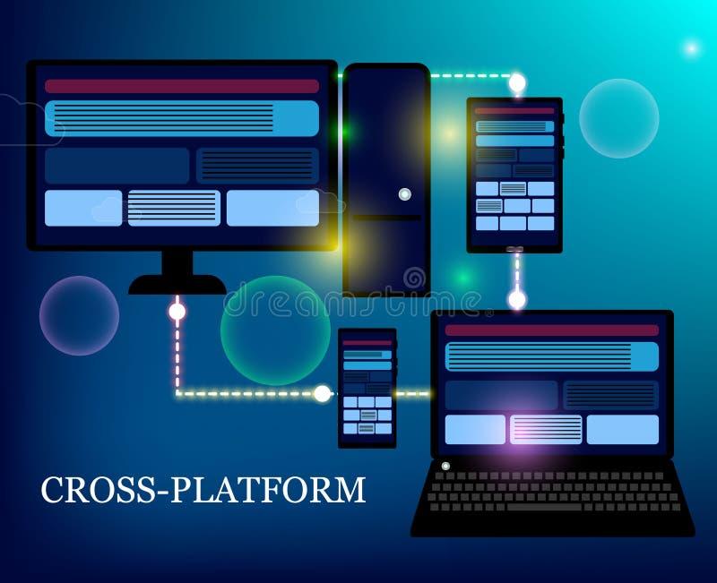 Развитие и кодирвоание сети Перекрестный вебсайт развития платформы бесплатная иллюстрация
