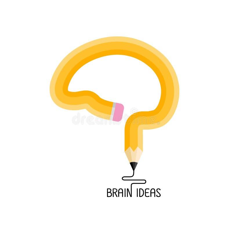 Żółty ołówek w formie ludzkiego mózg royalty ilustracja