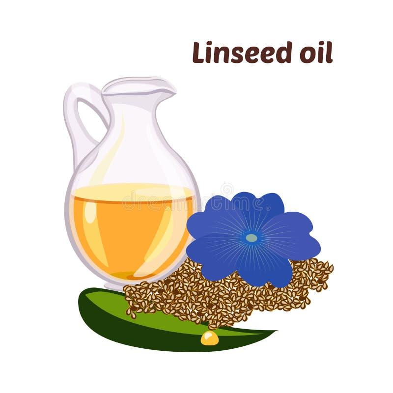 Óleo de linhaça em uma garrafa redonda Líquido comestível transparente do óleo integral orgânico natural, vegetal, natural  ilustração do vetor