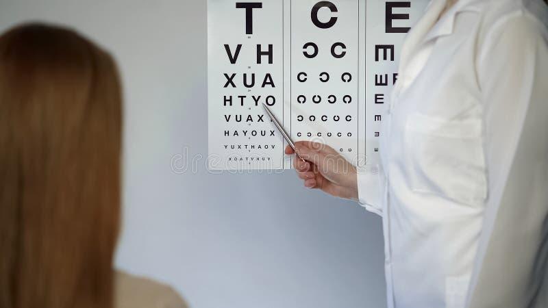 Ögonläkare som kontrollerar tålmodig synförmåga som pekar bokstäver, ögonundersökning arkivfoto