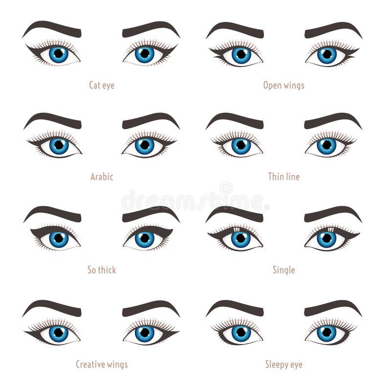 Ögonmakeuptyper Orubblig eyelinerform Vektoruppsättning med capti stock illustrationer