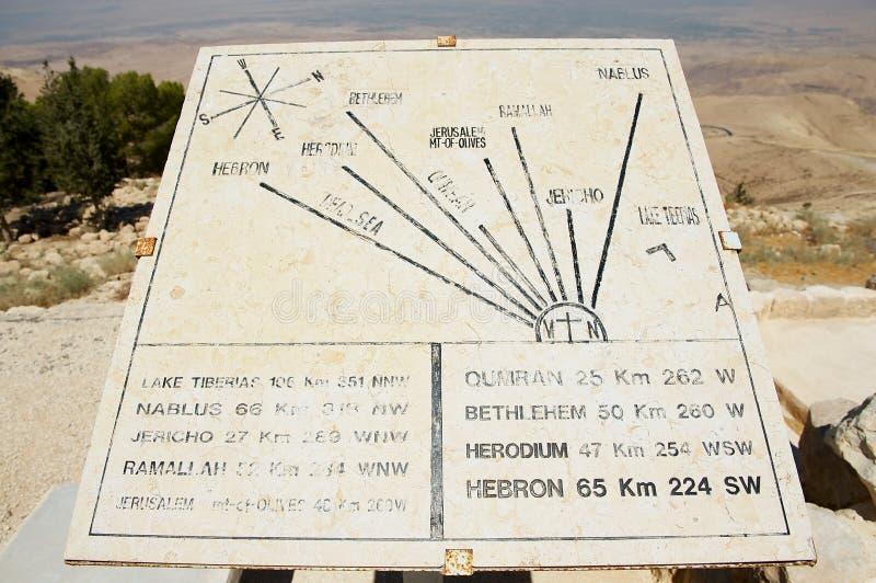 Ökenberglandskap med platta som visar avstånden från monteringen Nebo till olika lägen på monteringen Nebo, Jordanien royaltyfri bild
