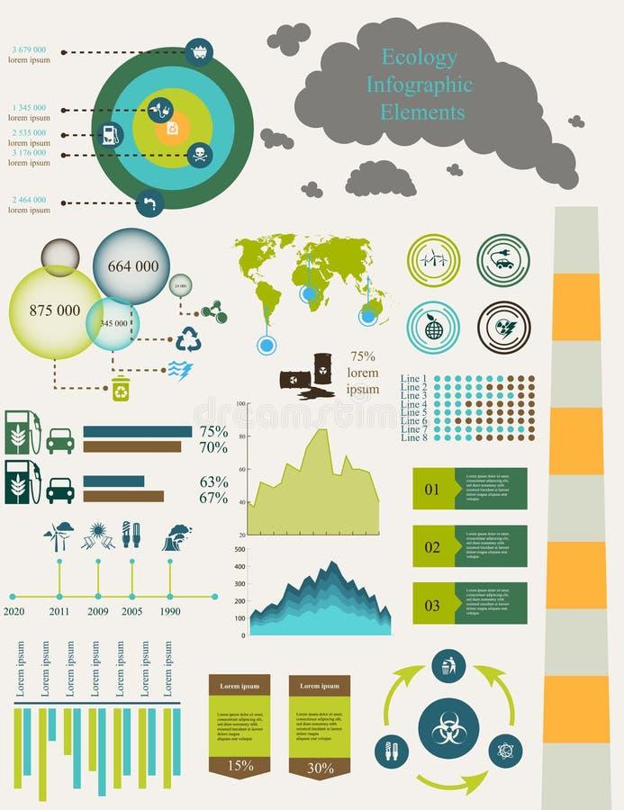 Ökologie flaches infographics stock abbildung