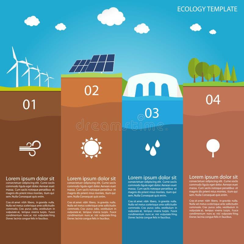 Ökologie Infographic-Schablone vektor abbildung
