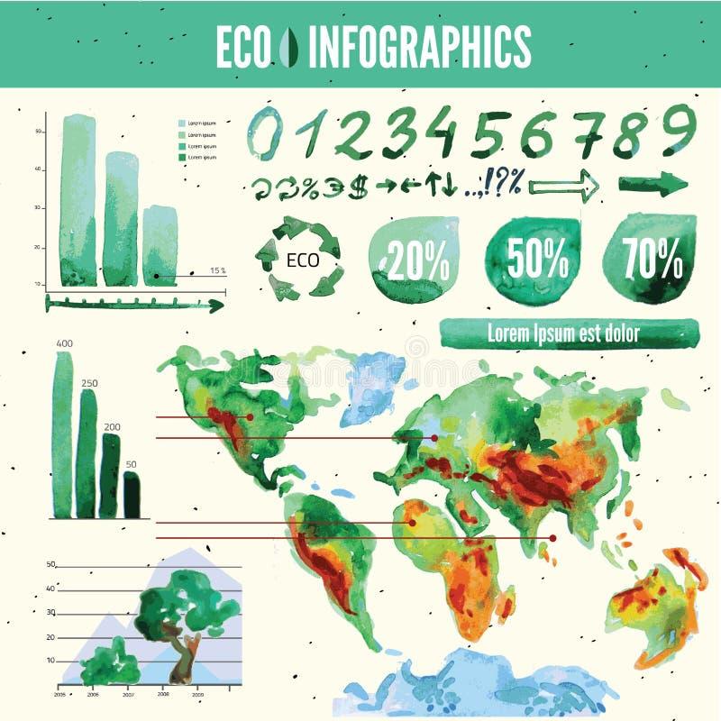 Ökologie Infographic, Vektorillustration, Aquarellillustration stock abbildung