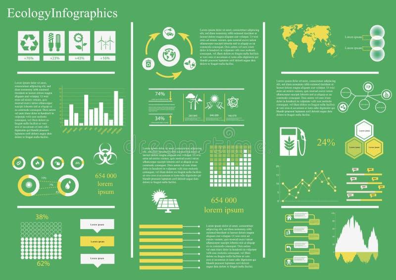 Ökologie infographics lizenzfreie abbildung