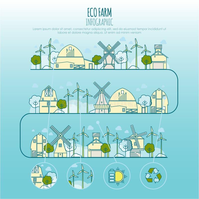 Ökologiebauernhof infographic Vector Schablone mit dünner Linie Ikonen der eco Bauernhoftechnologie, Nachhaltigkeit des Einheimis vektor abbildung