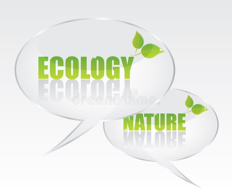 Ökologieluftblasenspracheabbildung vektor abbildung