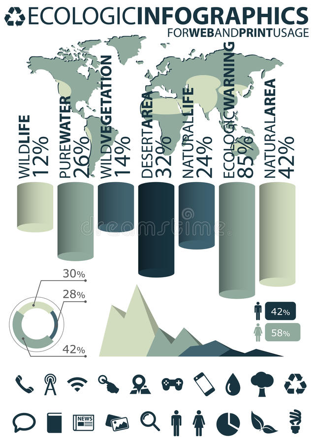 Ökologische infographic Elemente lizenzfreie abbildung