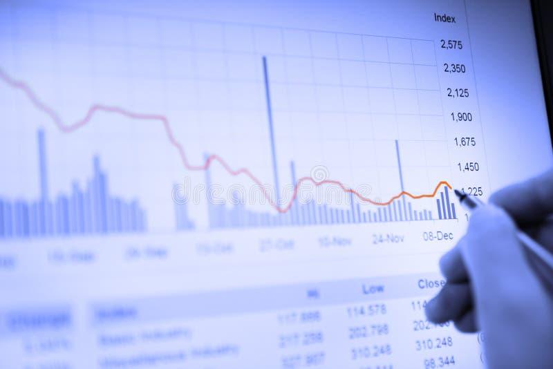 Ökonomisches Kontraktiondiagramm lizenzfreie stockfotos