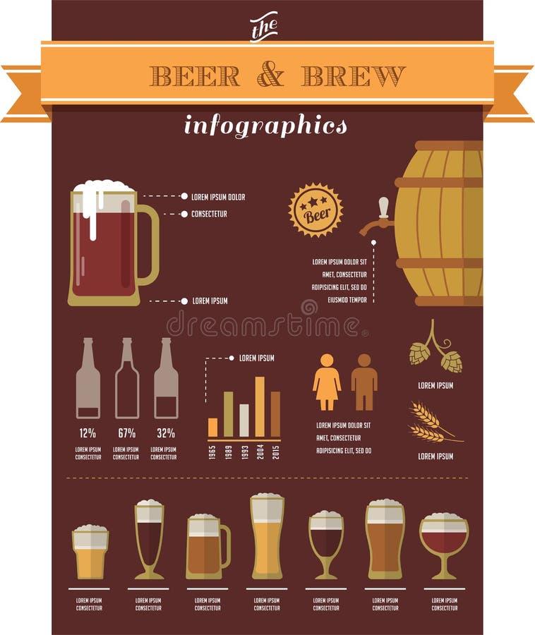 Ölinfographics och beståndsdelar vektor illustrationer