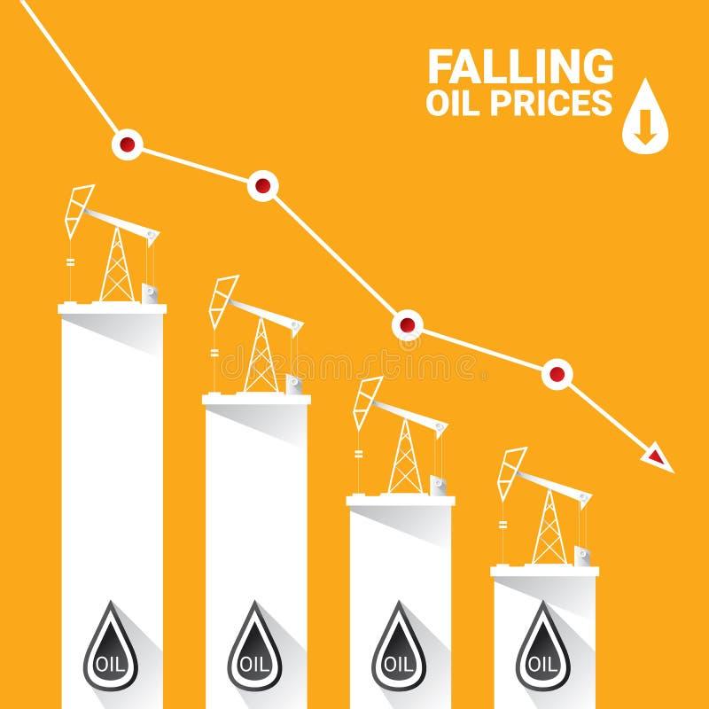 Ölpreis, der unten Diagrammillustration fällt Vektor stock abbildung