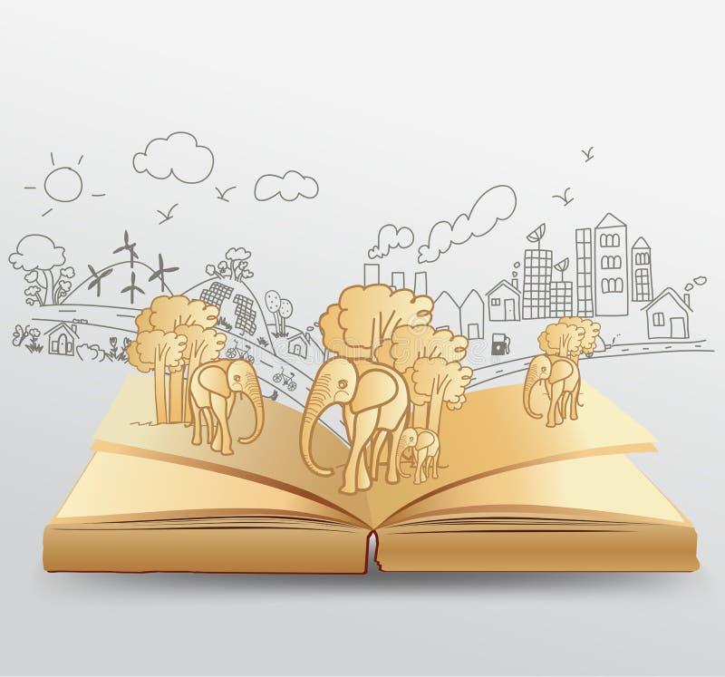 Öppen bok för vektor med idérikt teckningselefantID stock illustrationer
