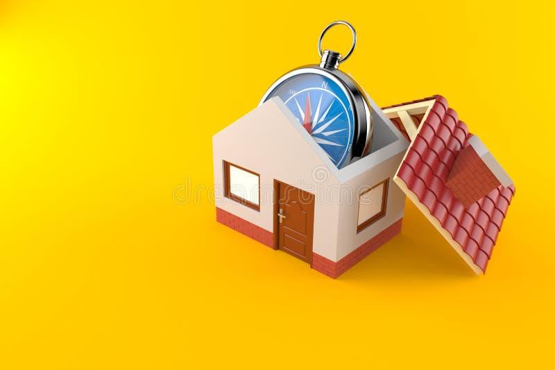 Öppet hus med kompasset vektor illustrationer
