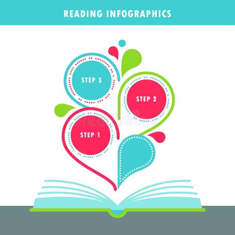 Öppna boken och läs- Infographics beståndsdelar stock illustrationer