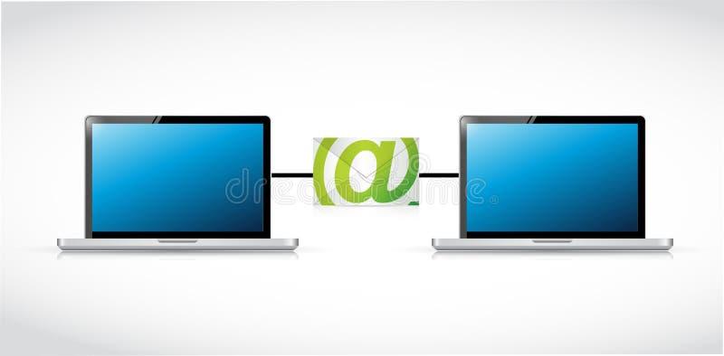 Överföring av design för emailbegreppsillustration stock illustrationer