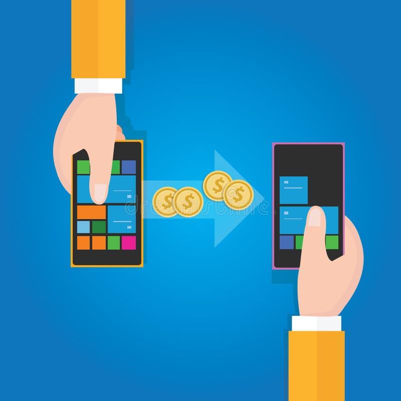 Överföringspengar från telefonen till den mobila handphonen stock illustrationer