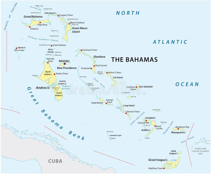 Översikt av Samväldet Bahamas vektor illustrationer