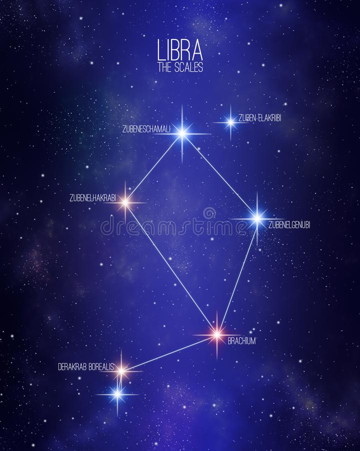 Översikt för Libra The Scales zodiakkonstellation på en stjärnklar utrymmebakgrund med namnen av dess huvudsakliga stjärnor Relat stock illustrationer