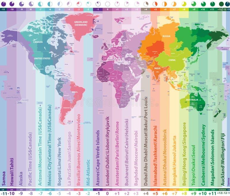 Översikt för världstidszonvektor med landsnamn och gränser royaltyfri illustrationer