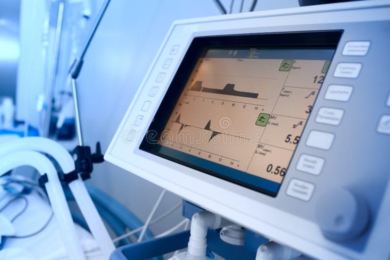 Övervakning av den mekaniskt ventilerade patienten royaltyfria bilder