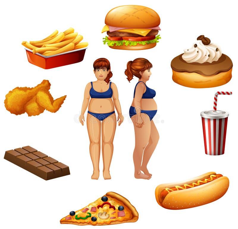 Överviktiga kvinnor med sjuklig mat vektor illustrationer
