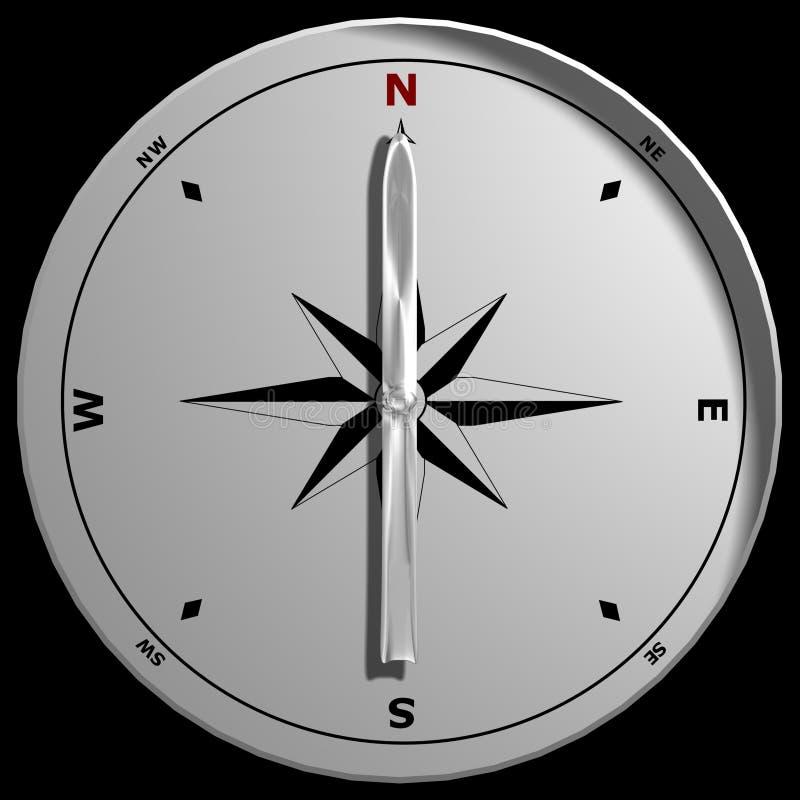 övre sikt för kompass stock illustrationer