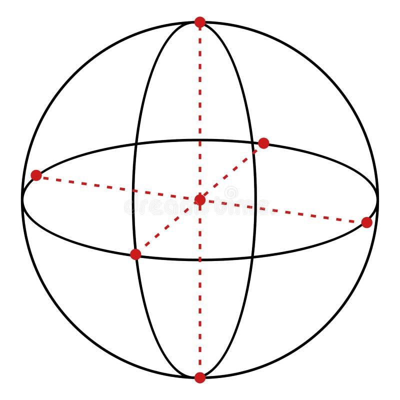 Única linha ilustração do vetor - esfera ilustração royalty free